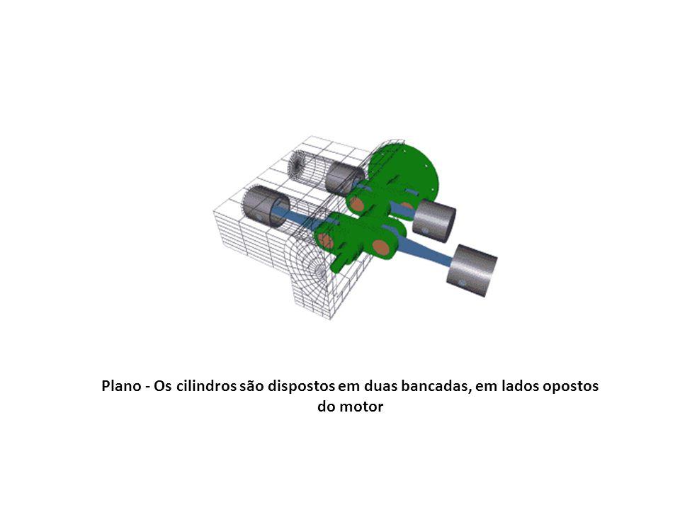 Plano - Os cilindros são dispostos em duas bancadas, em lados opostos do motor
