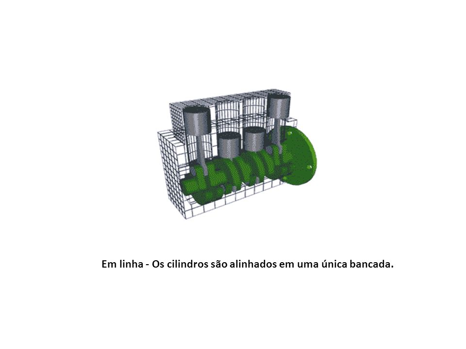 Em linha - Os cilindros são alinhados em uma única bancada.