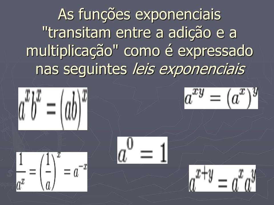 As funções exponenciais