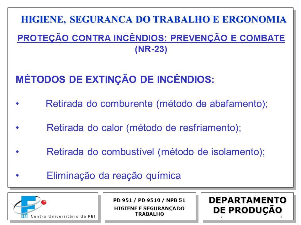EGM 2005 HIGIENE, SEGURANCA DO TRABALHO E ERGONOMIA DEPARTAMENTO DE PRODUÇÃO PD 951 / PD 9510 / NPB 51 HIGIENE E SEGURANÇA DO TRABALHO MÉTODOS DE EXTI