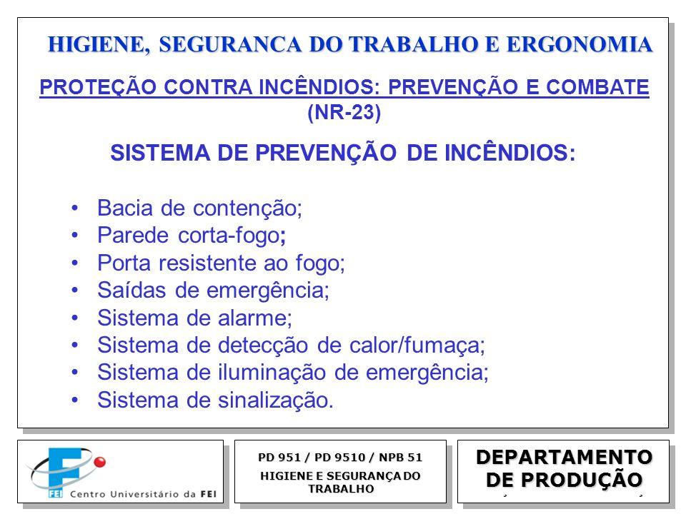 EGM 2005 HIGIENE, SEGURANCA DO TRABALHO E ERGONOMIA DEPARTAMENTO DE PRODUÇÃO PD 951 / PD 9510 / NPB 51 HIGIENE E SEGURANÇA DO TRABALHO SISTEMA DE PREV