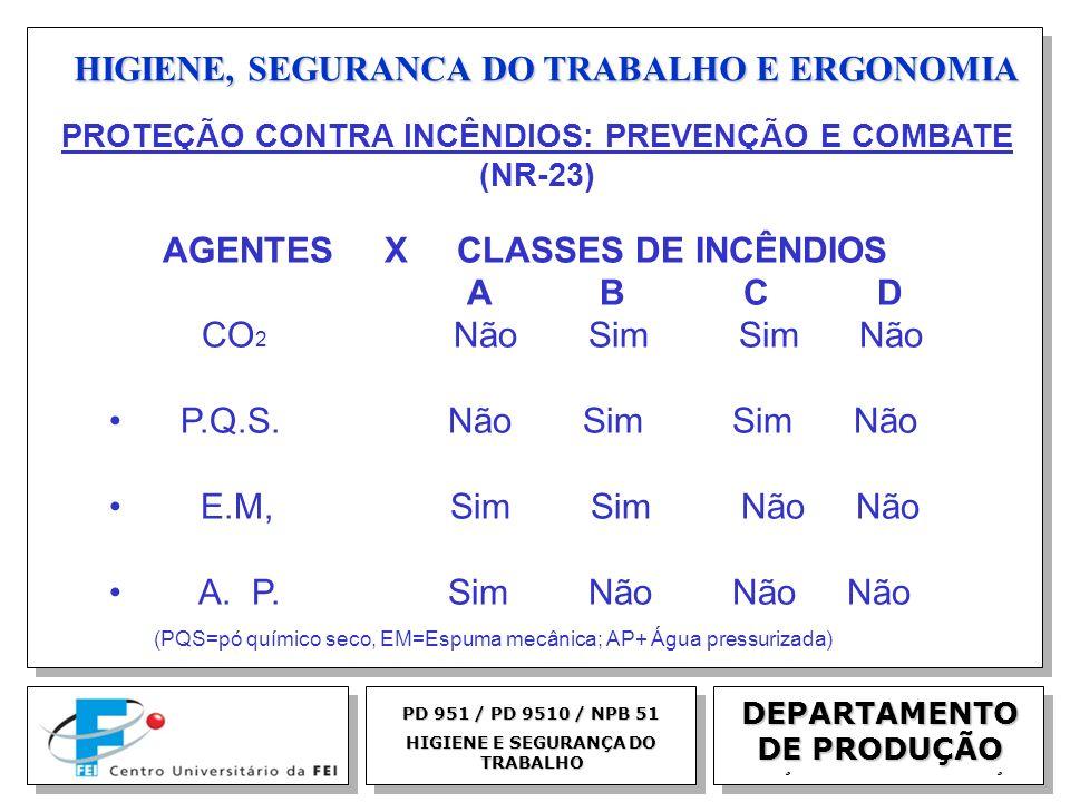 EGM 2005 HIGIENE, SEGURANCA DO TRABALHO E ERGONOMIA DEPARTAMENTO DE PRODUÇÃO PD 951 / PD 9510 / NPB 51 HIGIENE E SEGURANÇA DO TRABALHO AGENTES X CLASS