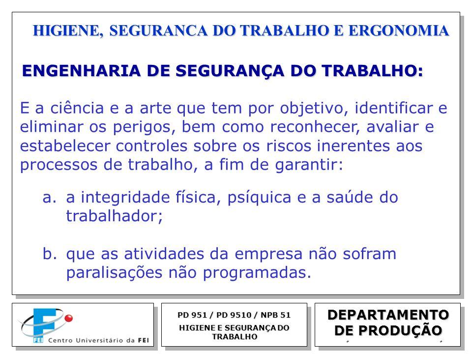 EGM 2005 HIGIENE, SEGURANCA DO TRABALHO E ERGONOMIA DEPARTAMENTO DE PRODUÇÃO ENGENHARIA DE SEGURANÇA DO TRABALHO: PD 951 / PD 9510 / NPB 51 HIGIENE E