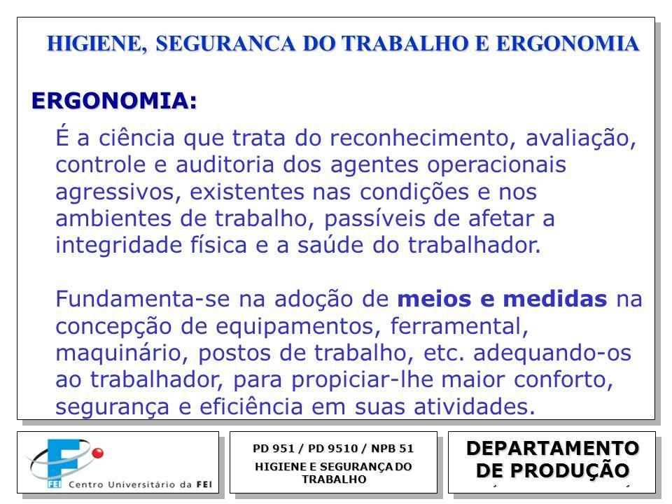 EGM 2005 HIGIENE, SEGURANCA DO TRABALHO E ERGONOMIA DEPARTAMENTO DE PRODUÇÃO ERGONOMIA: PD 951 / PD 9510 / NPB 51 HIGIENE E SEGURANÇA DO TRABALHO É a
