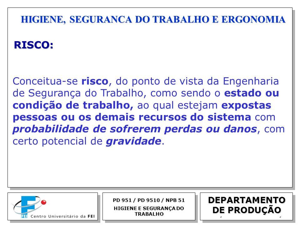 EGM 2005 HIGIENE, SEGURANCA DO TRABALHO E ERGONOMIA DEPARTAMENTO DE PRODUÇÃO RISCO: PD 951 / PD 9510 / NPB 51 HIGIENE E SEGURANÇA DO TRABALHO Conceitu