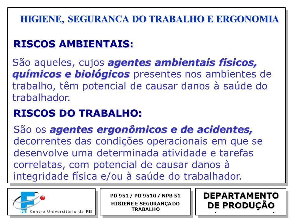 EGM 2005 HIGIENE, SEGURANCA DO TRABALHO E ERGONOMIA DEPARTAMENTO DE PRODUÇÃO RISCOS AMBIENTAIS: PD 951 / PD 9510 / NPB 51 HIGIENE E SEGURANÇA DO TRABA