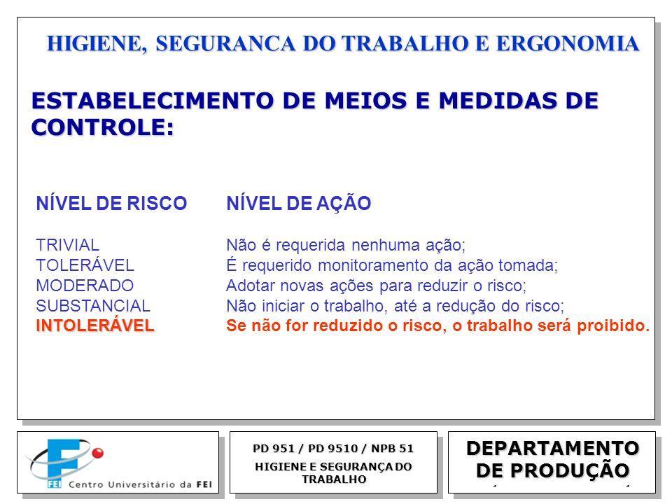 EGM 2005 HIGIENE, SEGURANCA DO TRABALHO E ERGONOMIA DEPARTAMENTO DE PRODUÇÃO ESTABELECIMENTO DE MEIOS E MEDIDAS DE CONTROLE: PD 951 / PD 9510 / NPB 51