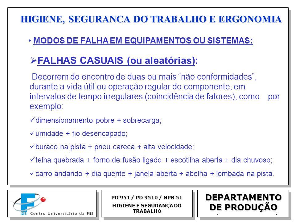 EGM 2005 HIGIENE, SEGURANCA DO TRABALHO E ERGONOMIA DEPARTAMENTO DE PRODUÇÃO PD 951 / PD 9510 / NPB 51 HIGIENE E SEGURANÇA DO TRABALHO MODOS DE FALHA