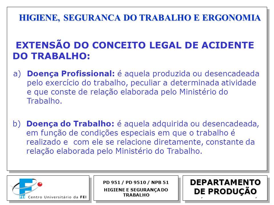 EGM 2005 HIGIENE, SEGURANCA DO TRABALHO E ERGONOMIA DEPARTAMENTO DE PRODUÇÃO PD 951 / PD 9510 / NPB 51 HIGIENE E SEGURANÇA DO TRABALHO EXTENSÃO DO CON