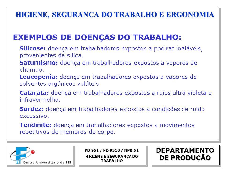 EGM 2005 HIGIENE, SEGURANCA DO TRABALHO E ERGONOMIA DEPARTAMENTO DE PRODUÇÃO PD 951 / PD 9510 / NPB 51 HIGIENE E SEGURANÇA DO TRABALHO EXEMPLOS DE DOE