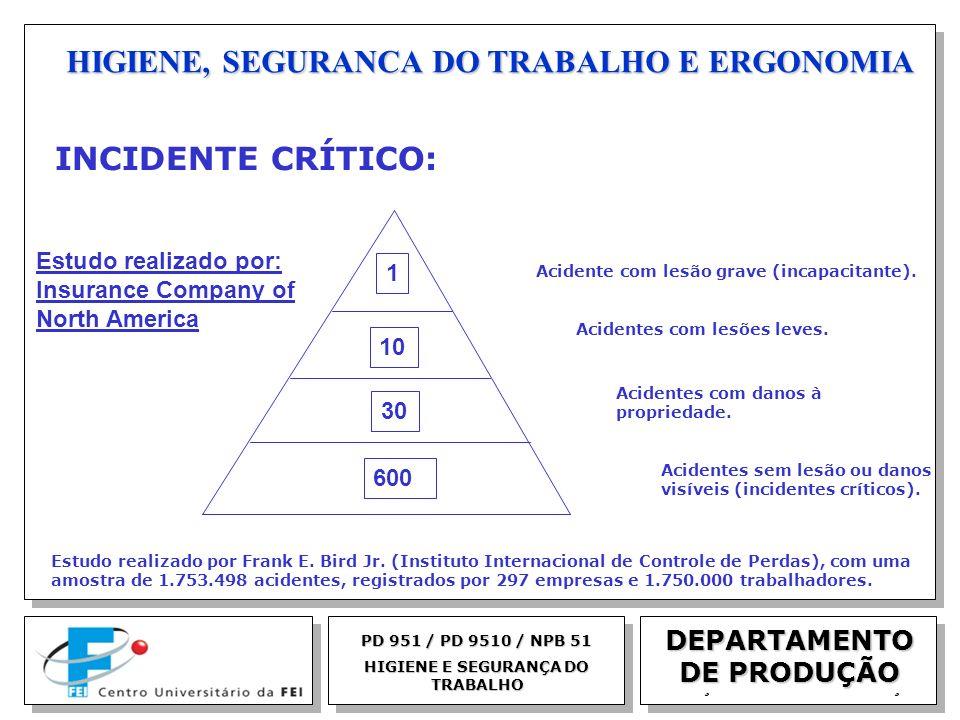 EGM 2005 HIGIENE, SEGURANCA DO TRABALHO E ERGONOMIA DEPARTAMENTO DE PRODUÇÃO PD 951 / PD 9510 / NPB 51 HIGIENE E SEGURANÇA DO TRABALHO Estudo realizad