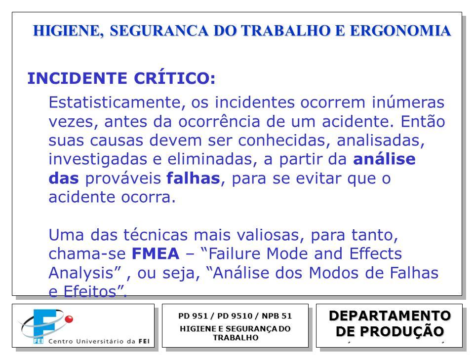 EGM 2005 HIGIENE, SEGURANCA DO TRABALHO E ERGONOMIA DEPARTAMENTO DE PRODUÇÃO PD 951 / PD 9510 / NPB 51 HIGIENE E SEGURANÇA DO TRABALHO INCIDENTE CRÍTI