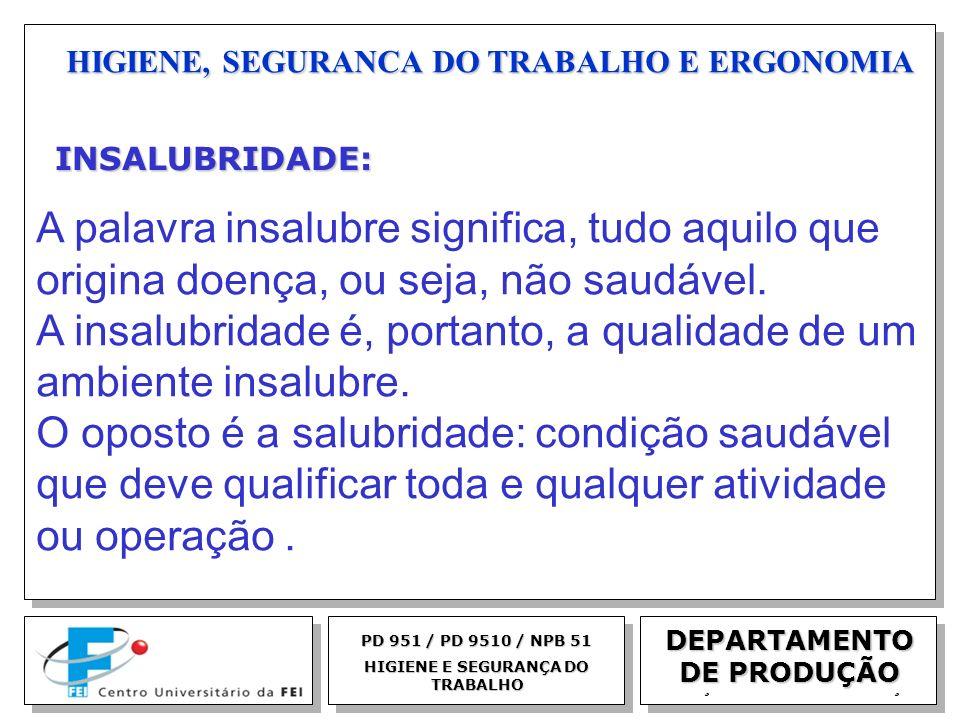 EGM 2005 HIGIENE, SEGURANCA DO TRABALHO E ERGONOMIA DEPARTAMENTO DE PRODUÇÃO PD 951 / PD 9510 / NPB 51 HIGIENE E SEGURANÇA DO TRABALHO A palavra insal
