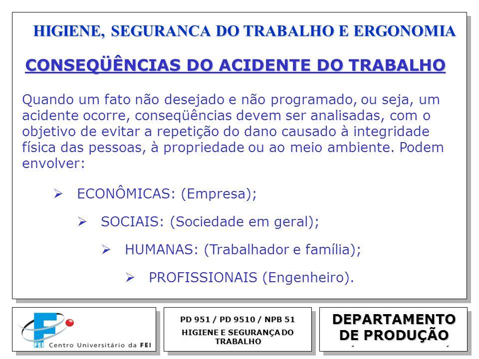 EGM 2005 HIGIENE, SEGURANCA DO TRABALHO E ERGONOMIA DEPARTAMENTO DE PRODUÇÃO PD 951 / PD 9510 / NPB 51 HIGIENE E SEGURANÇA DO TRABALHO ECONÔMICAS: (Em