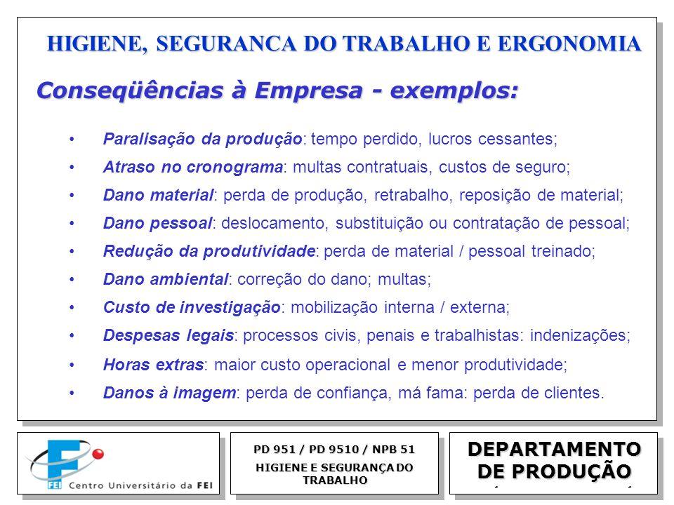 EGM 2005 HIGIENE, SEGURANCA DO TRABALHO E ERGONOMIA DEPARTAMENTO DE PRODUÇÃO PD 951 / PD 9510 / NPB 51 HIGIENE E SEGURANÇA DO TRABALHO Paralisação da