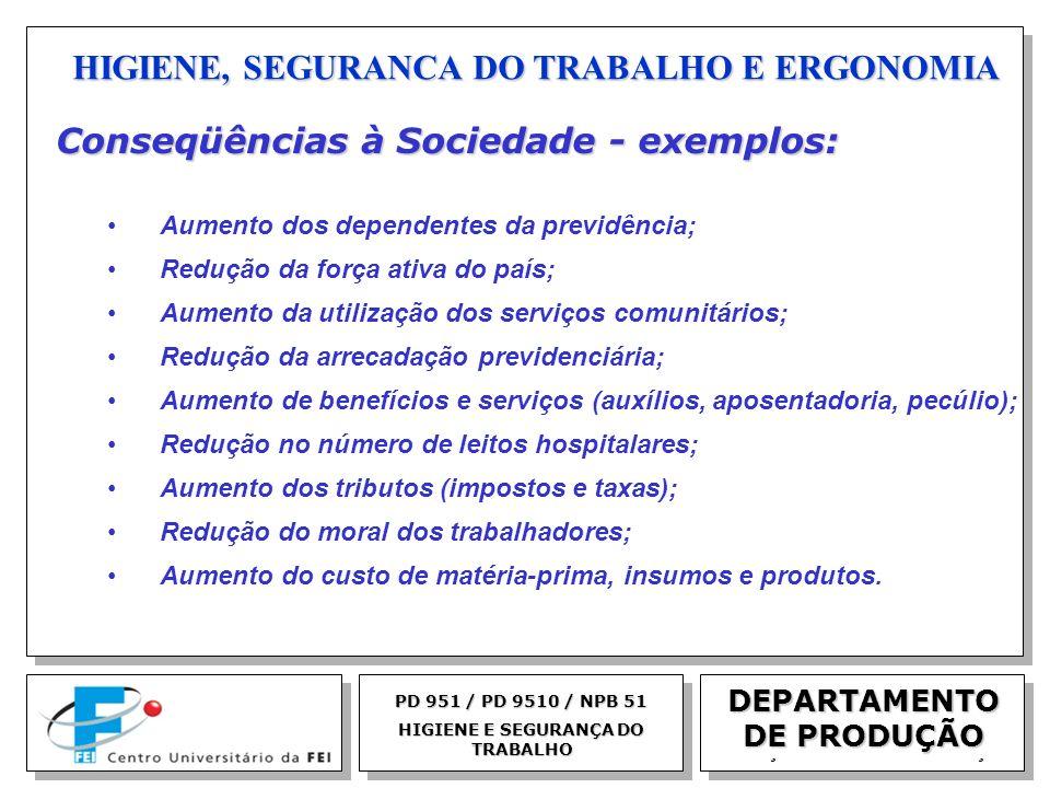 EGM 2005 HIGIENE, SEGURANCA DO TRABALHO E ERGONOMIA DEPARTAMENTO DE PRODUÇÃO PD 951 / PD 9510 / NPB 51 HIGIENE E SEGURANÇA DO TRABALHO Conseqüências à