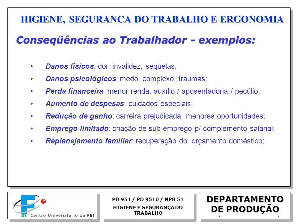 EGM 2005 HIGIENE, SEGURANCA DO TRABALHO E ERGONOMIA DEPARTAMENTO DE PRODUÇÃO PD 951 / PD 9510 / NPB 51 HIGIENE E SEGURANÇA DO TRABALHO Danos físicos: