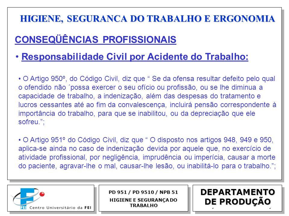 EGM 2005 HIGIENE, SEGURANCA DO TRABALHO E ERGONOMIA DEPARTAMENTO DE PRODUÇÃO PD 951 / PD 9510 / NPB 51 HIGIENE E SEGURANÇA DO TRABALHO Responsabilidad