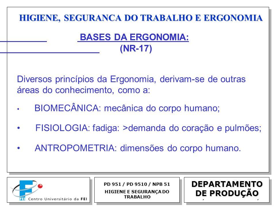 EGM 2005 HIGIENE, SEGURANCA DO TRABALHO E ERGONOMIA DEPARTAMENTO DE PRODUÇÃO PD 951 / PD 9510 / NPB 51 HIGIENE E SEGURANÇA DO TRABALHO BASES DA ERGONO