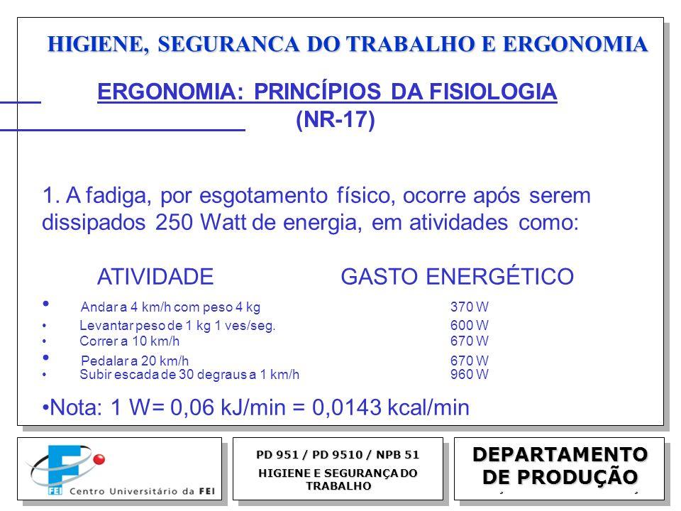 EGM 2005 HIGIENE, SEGURANCA DO TRABALHO E ERGONOMIA DEPARTAMENTO DE PRODUÇÃO PD 951 / PD 9510 / NPB 51 HIGIENE E SEGURANÇA DO TRABALHO ERGONOMIA: PRIN