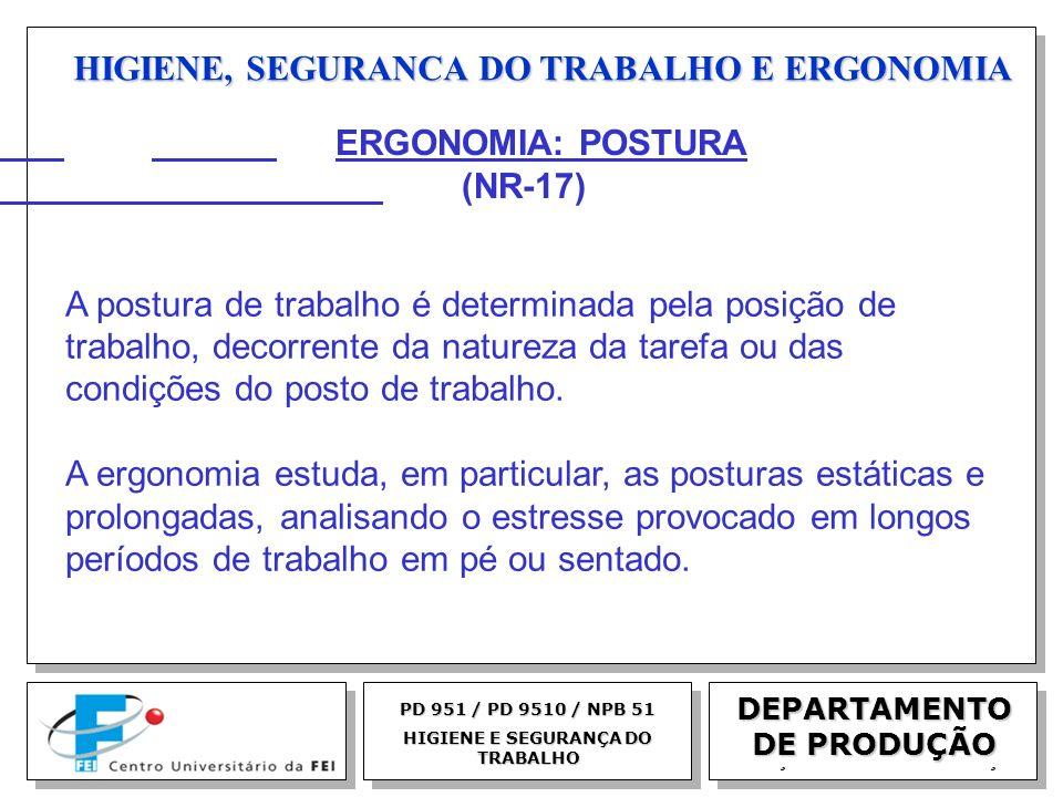 EGM 2005 HIGIENE, SEGURANCA DO TRABALHO E ERGONOMIA DEPARTAMENTO DE PRODUÇÃO PD 951 / PD 9510 / NPB 51 HIGIENE E SEGURANÇA DO TRABALHO ERGONOMIA: POST