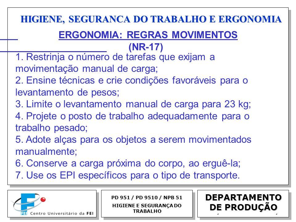 EGM 2005 HIGIENE, SEGURANCA DO TRABALHO E ERGONOMIA DEPARTAMENTO DE PRODUÇÃO PD 951 / PD 9510 / NPB 51 HIGIENE E SEGURANÇA DO TRABALHO ERGONOMIA: REGR