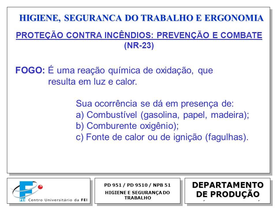 EGM 2005 HIGIENE, SEGURANCA DO TRABALHO E ERGONOMIA DEPARTAMENTO DE PRODUÇÃO PD 951 / PD 9510 / NPB 51 HIGIENE E SEGURANÇA DO TRABALHO FOGO: É uma rea