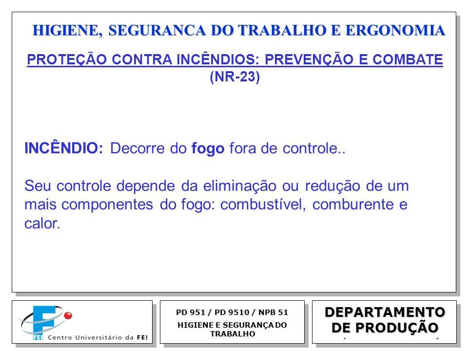 EGM 2005 HIGIENE, SEGURANCA DO TRABALHO E ERGONOMIA DEPARTAMENTO DE PRODUÇÃO PD 951 / PD 9510 / NPB 51 HIGIENE E SEGURANÇA DO TRABALHO INCÊNDIO: Decor