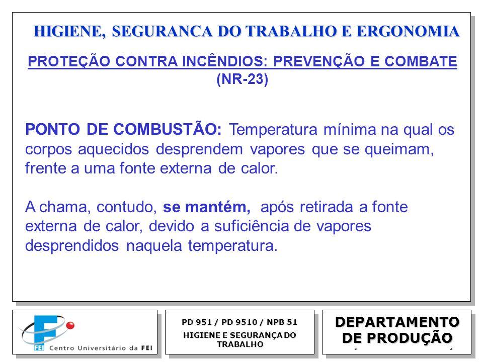 EGM 2005 HIGIENE, SEGURANCA DO TRABALHO E ERGONOMIA DEPARTAMENTO DE PRODUÇÃO PD 951 / PD 9510 / NPB 51 HIGIENE E SEGURANÇA DO TRABALHO PONTO DE COMBUS