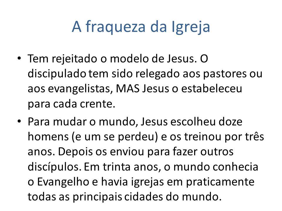 A fraqueza da Igreja Tem rejeitado o modelo de Jesus.
