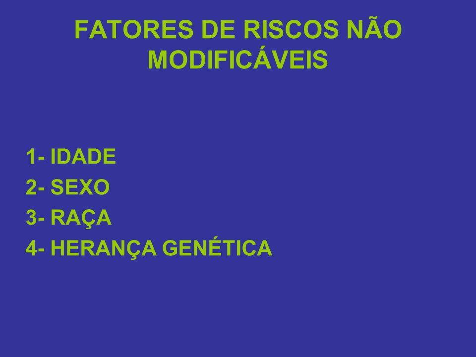 FATORES DE RISCOS NÃO MODIFICÁVEIS 1- IDADE 2- SEXO 3- RAÇA 4- HERANÇA GENÉTICA