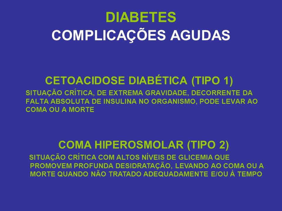 DIABETES COMPLICAÇÕES AGUDAS CETOACIDOSE DIABÉTICA (TIPO 1) SITUAÇÃO CRÍTICA, DE EXTREMA GRAVIDADE, DECORRENTE DA FALTA ABSOLUTA DE INSULINA NO ORGANI
