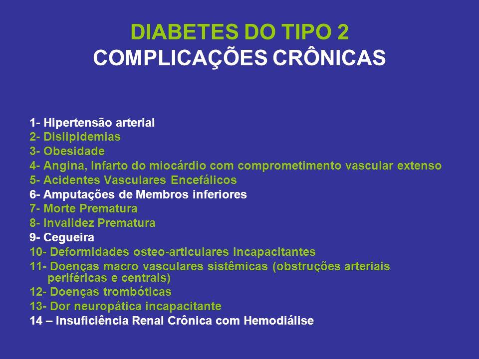 DIABETES DO TIPO 2 COMPLICAÇÕES CRÔNICAS 1- Hipertensão arterial 2- Dislipidemias 3- Obesidade 4- Angina, Infarto do miocárdio com comprometimento vas