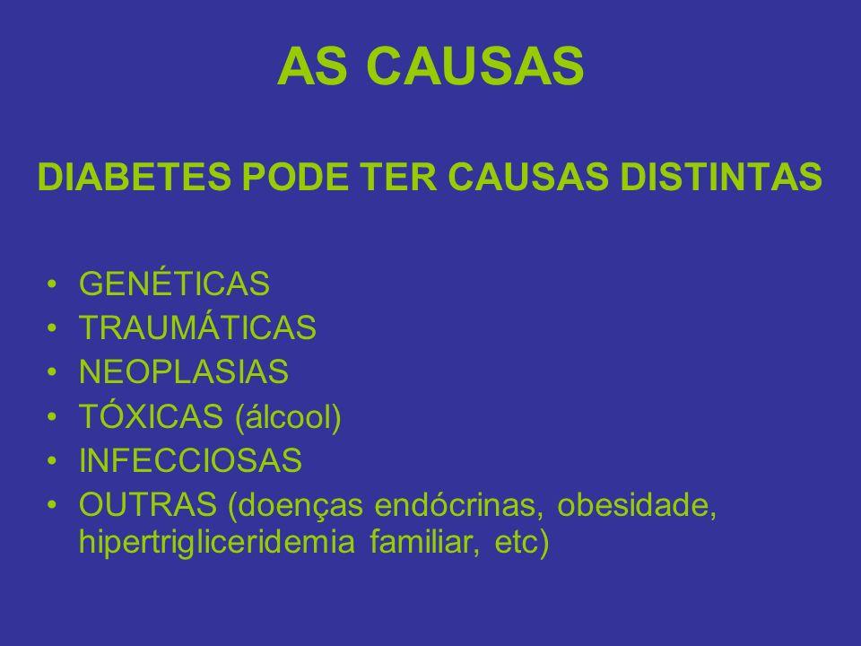 AS CAUSAS DIABETES PODE TER CAUSAS DISTINTAS GENÉTICAS TRAUMÁTICAS NEOPLASIAS TÓXICAS (álcool) INFECCIOSAS OUTRAS (doenças endócrinas, obesidade, hipe