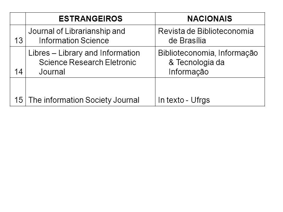ESTRANGEIROSNACIONAIS 13 Journal of Librarianship and Information Science Revista de Biblioteconomia de Brasília 14 Libres – Library and Information S