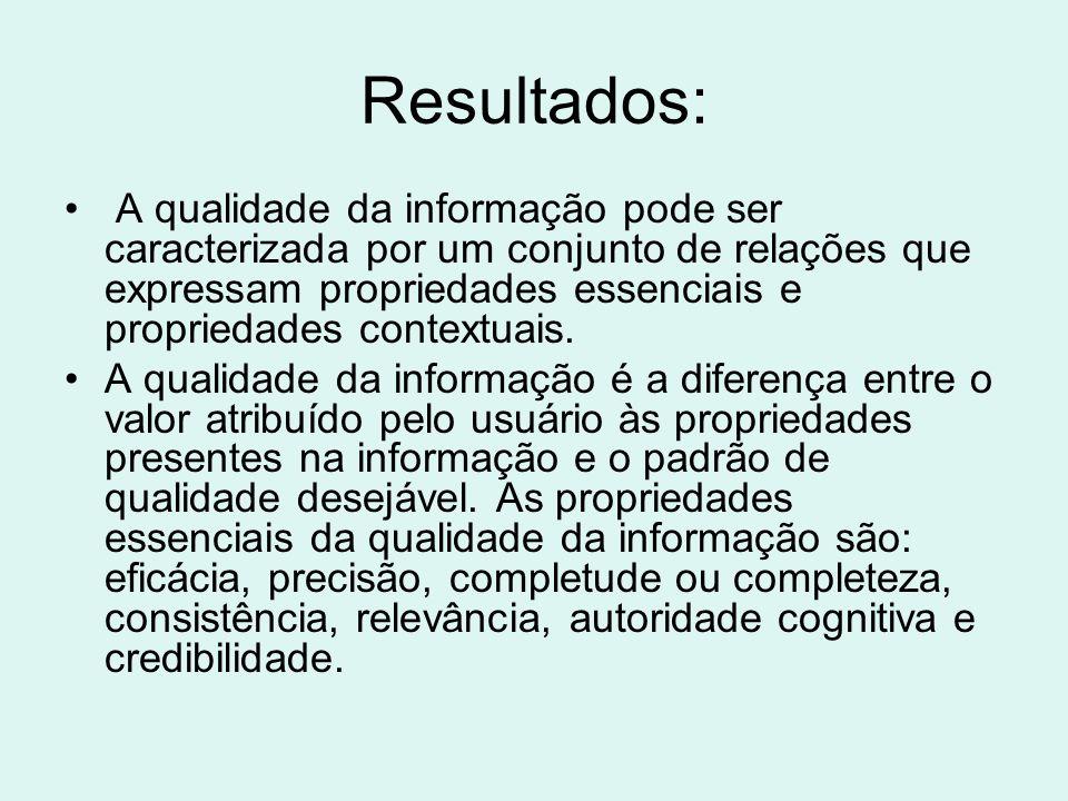 Resultados: A qualidade da informação pode ser caracterizada por um conjunto de relações que expressam propriedades essenciais e propriedades contextu