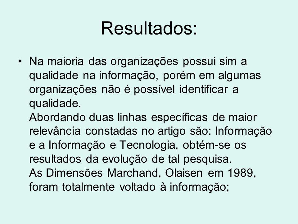 Resultados: Na maioria das organizações possui sim a qualidade na informação, porém em algumas organizações não é possível identificar a qualidade. Ab