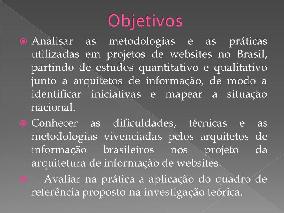 Analisar as metodologias e as práticas utilizadas em projetos de websites no Brasil, partindo de estudos quantitativo e qualitativo junto a arquitetos de informação, de modo a identificar iniciativas e mapear a situação nacional.