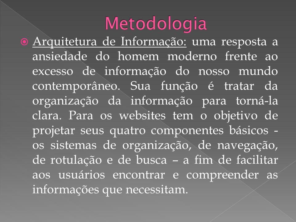 Arquitetura de Informação: uma resposta a ansiedade do homem moderno frente ao excesso de informação do nosso mundo contemporâneo.