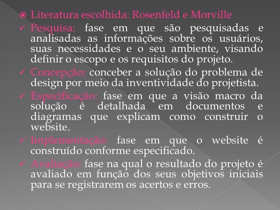 Literatura escolhida: Rosenfeld e Morville Pesquisa: fase em que são pesquisadas e analisadas as informações sobre os usuários, suas necessidades e o seu ambiente, visando definir o escopo e os requisitos do projeto.