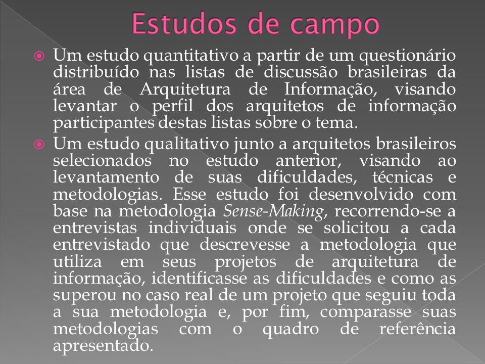 Um estudo quantitativo a partir de um questionário distribuído nas listas de discussão brasileiras da área de Arquitetura de Informação, visando levantar o perfil dos arquitetos de informação participantes destas listas sobre o tema.