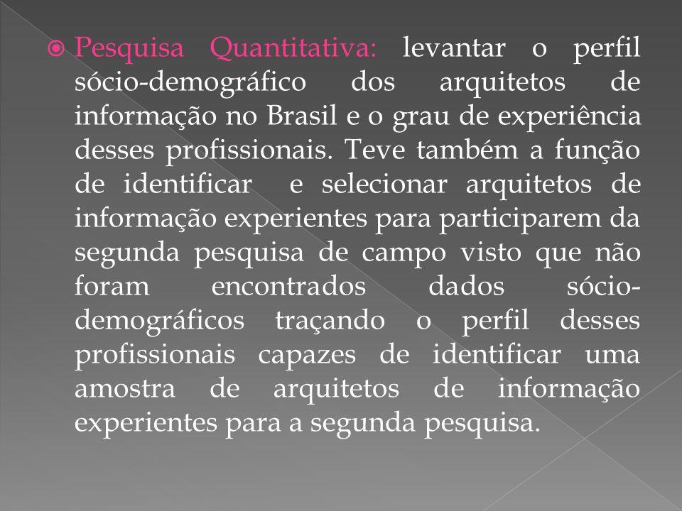 Pesquisa Quantitativa: levantar o perfil sócio-demográfico dos arquitetos de informação no Brasil e o grau de experiência desses profissionais.