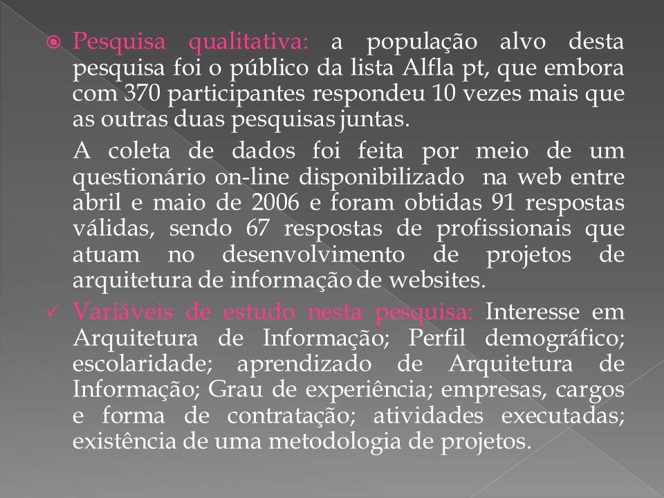 Pesquisa qualitativa: a população alvo desta pesquisa foi o público da lista Alfla pt, que embora com 370 participantes respondeu 10 vezes mais que as outras duas pesquisas juntas.