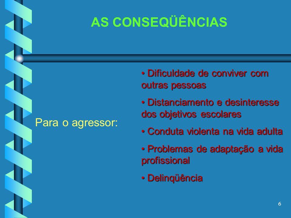6 AS CONSEQÜÊNCIAS Para o agressor: Dificuldade de conviver com outras pessoas Dificuldade de conviver com outras pessoas Distanciamento e desinteress