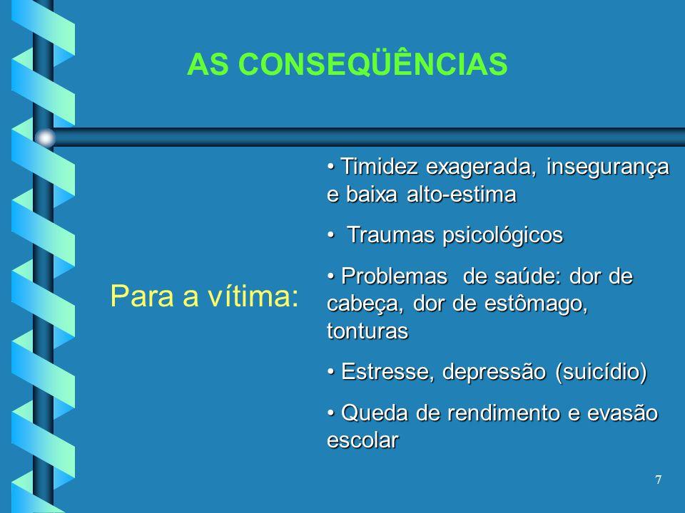 7 Para a vítima: Timidez exagerada, insegurança e baixa alto-estima Traumas psicológicos Problemas de saúde: dor de cabeça, dor de estômago, tonturas