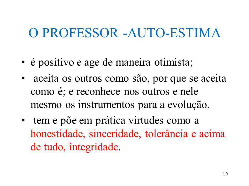 10 O PROFESSOR -AUTO-ESTIMA é positivo e age de maneira otimista; aceita os outros como são, por que se aceita como é; e reconhece nos outros e nele m