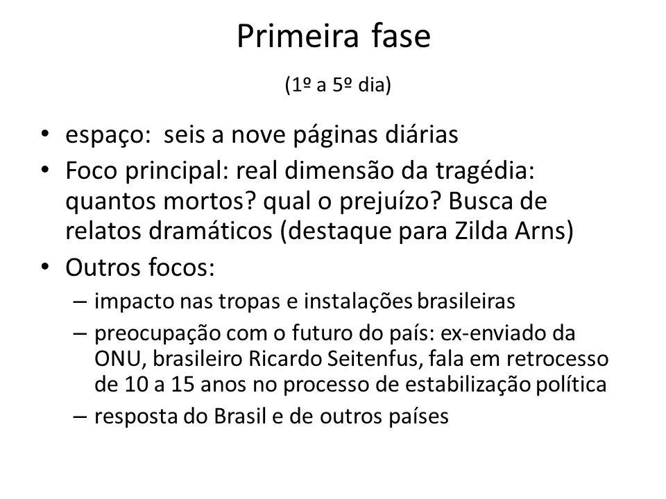 Primeira fase (1º a 5º dia) espaço: seis a nove páginas diárias Foco principal: real dimensão da tragédia: quantos mortos.