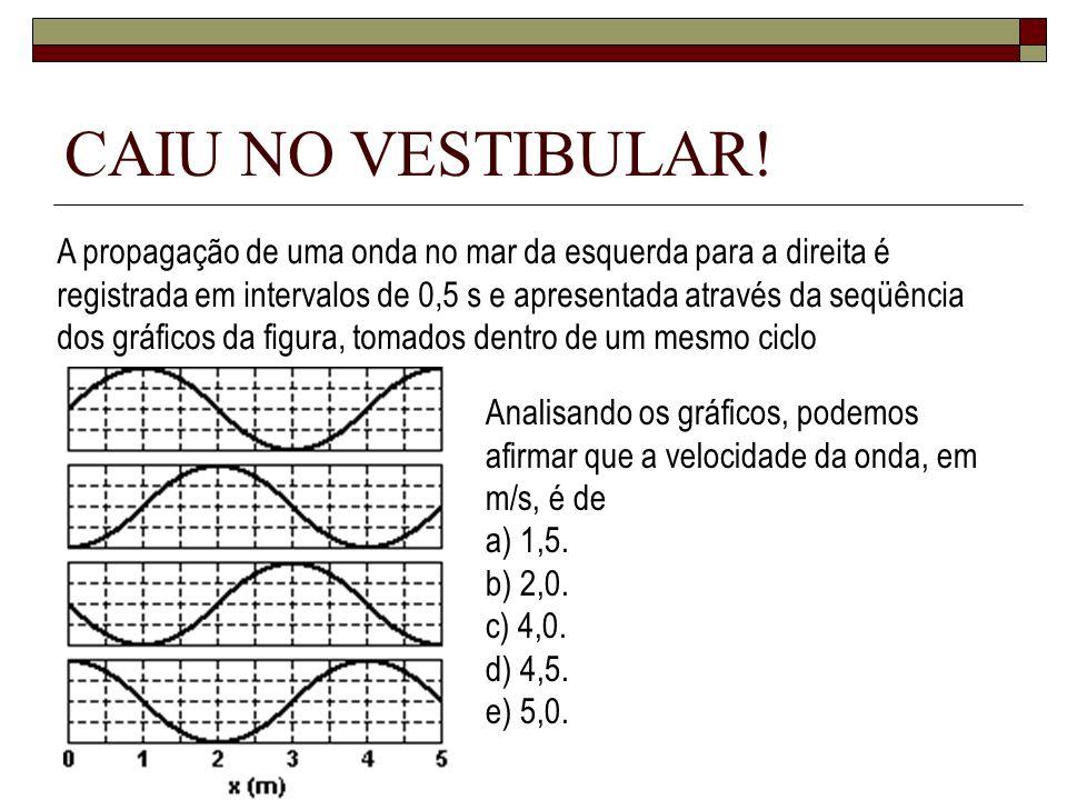 CAIU NO VESTIBULAR! A propagação de uma onda no mar da esquerda para a direita é registrada em intervalos de 0,5 s e apresentada através da seqüência