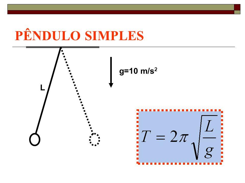 PÊNDULO SIMPLES L g=10 m/s 2