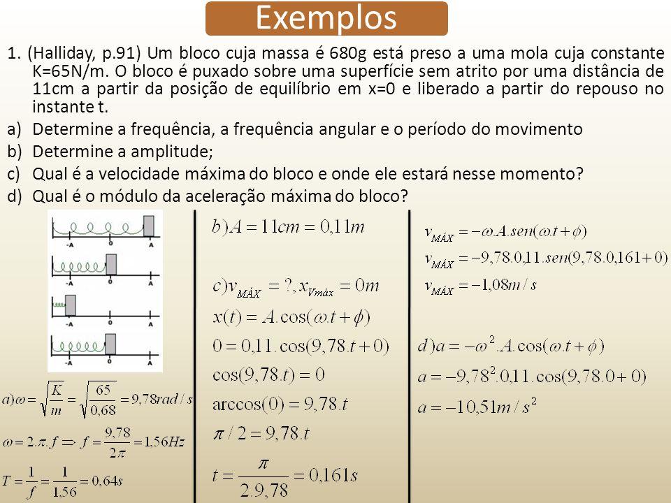 Exemplos 1. (Halliday, p.91) Um bloco cuja massa é 680g está preso a uma mola cuja constante K=65N/m. O bloco é puxado sobre uma superfície sem atrito
